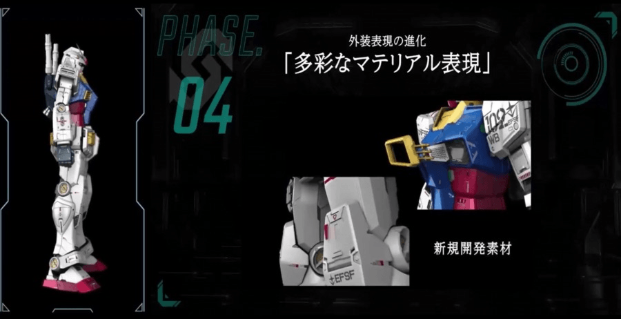 Perfect Grade RX-78-2 Unleashed 2.0 7
