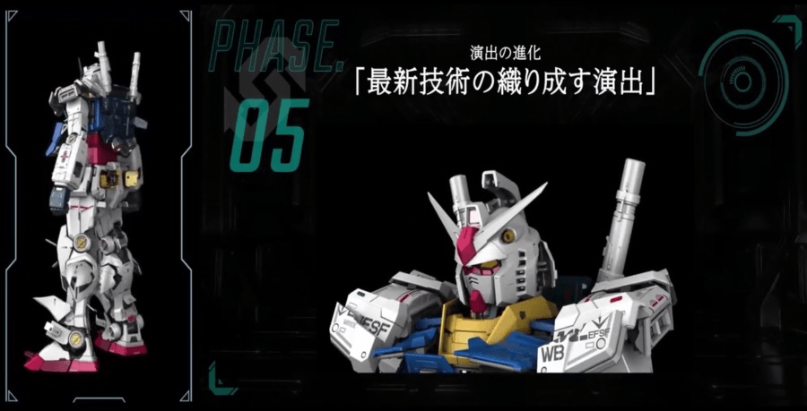 Perfect Grade RX-78-2 Unleashed 2.0 8